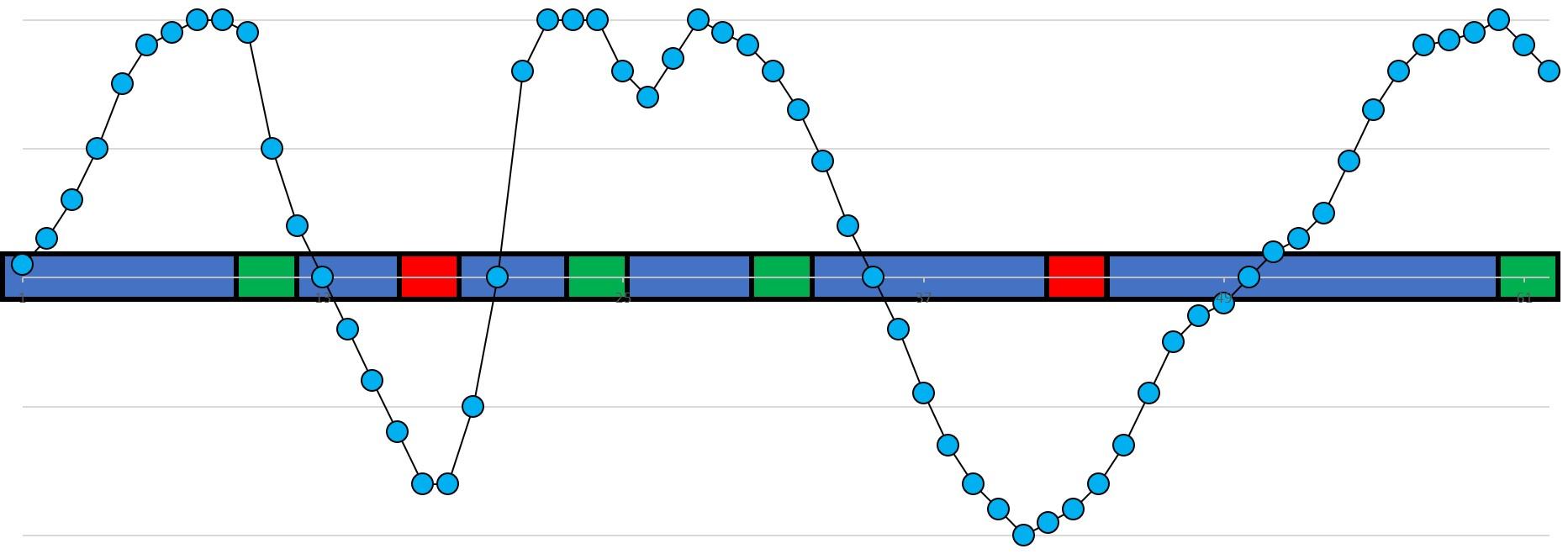 Genome wide allele frequency figure.jpg