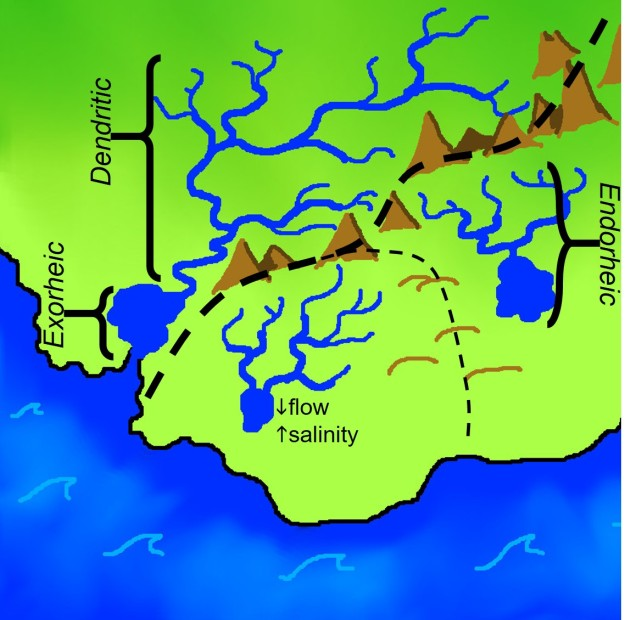 Example of river systems figure.jpg