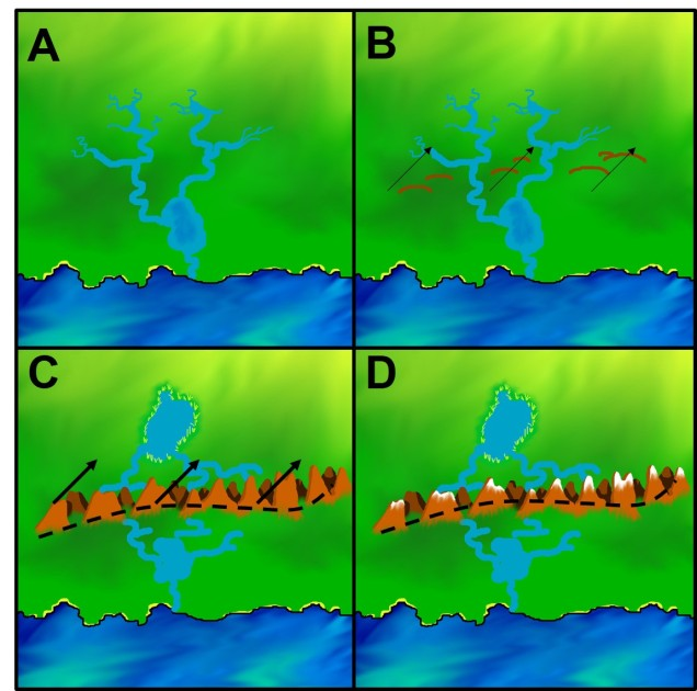 River rearrangement from tectonics figure.jpg